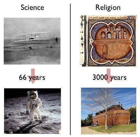 God Not Science